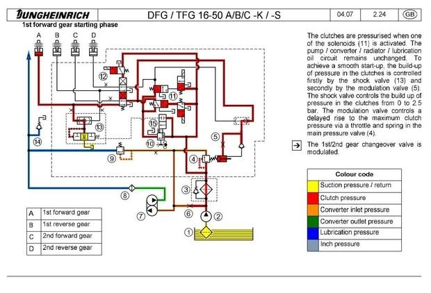 Jungheinrich Fork Truck Type DFG/TFG 316/320/420/425/430/540/545/550 Workshop Service Manual