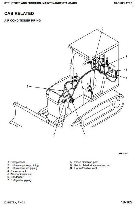 Komatsu Crawler Dozers D31EX-21, D31PX-21, D37EX-21, D37PX-21 Workshop Service Manual