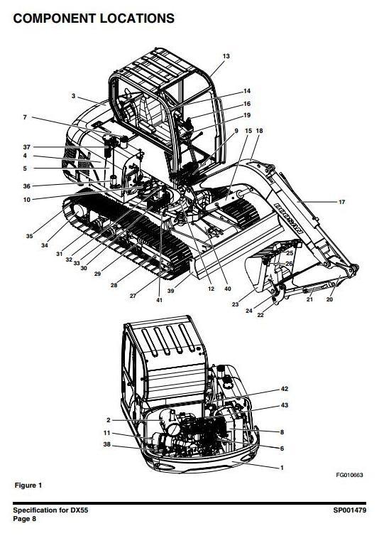 doosan excavator dx55 50001 and up workshop service m snow plow wiring diagram doosan excavator dx55 50001 and up workshop service manual
