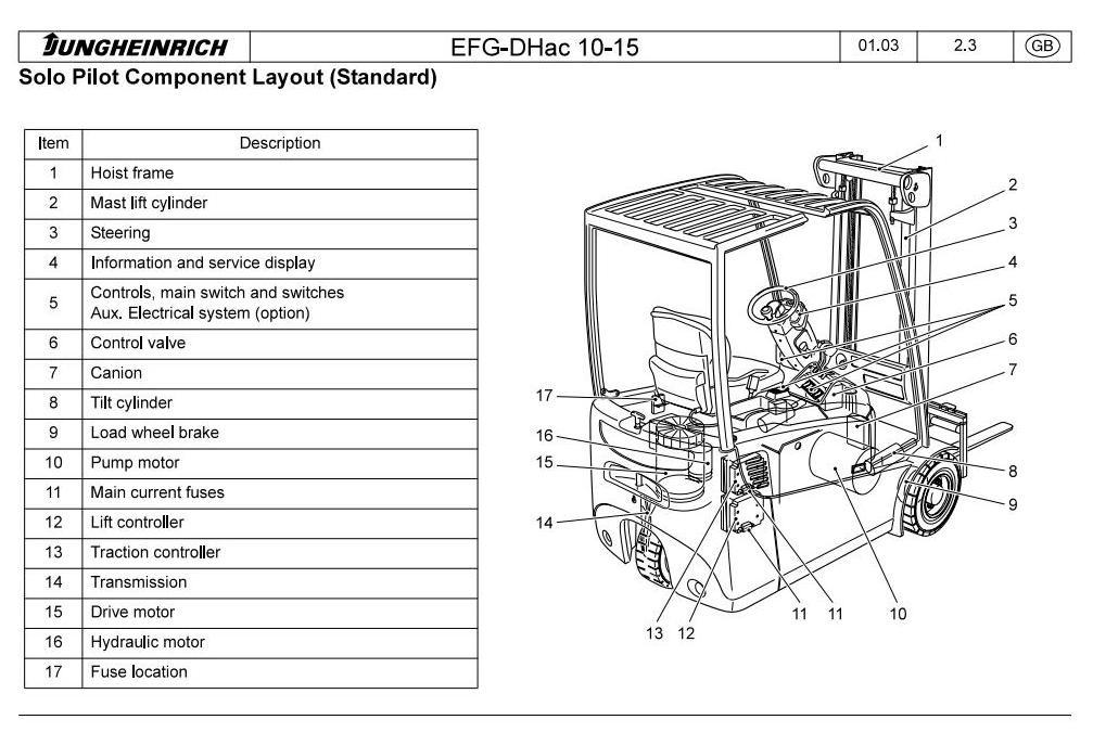 jungheinrich electric lift truck type efg 110 efg 110 rh sellfy com Tehnical Risk Technical School