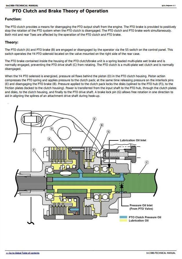 4510 4610 4710 Pact Utility Tractors Diagnostic A. 4510 4610 4710 Pact Utility Tractors Diagnostic And Repair Technical Manual Tm1986. John Deere. John Deere 4610 Pto Shaft Diagram At Scoala.co