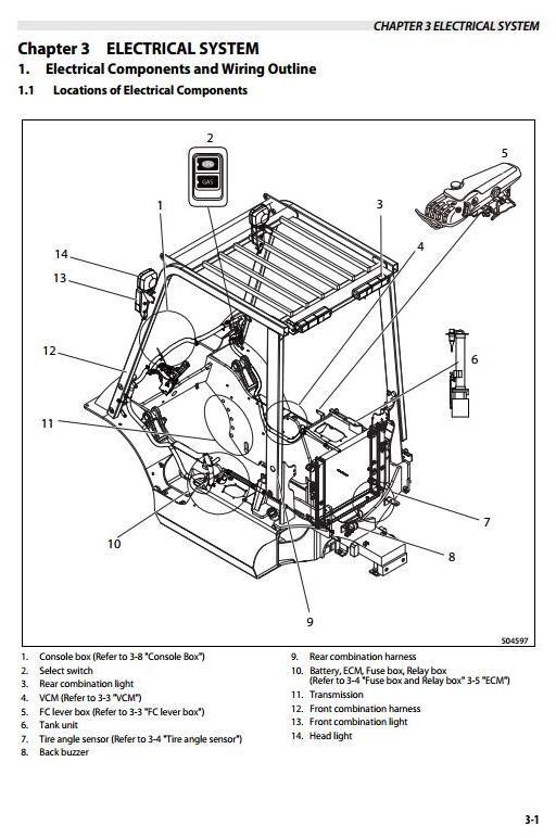 mitsubishi forklift fuse box wiring diagram