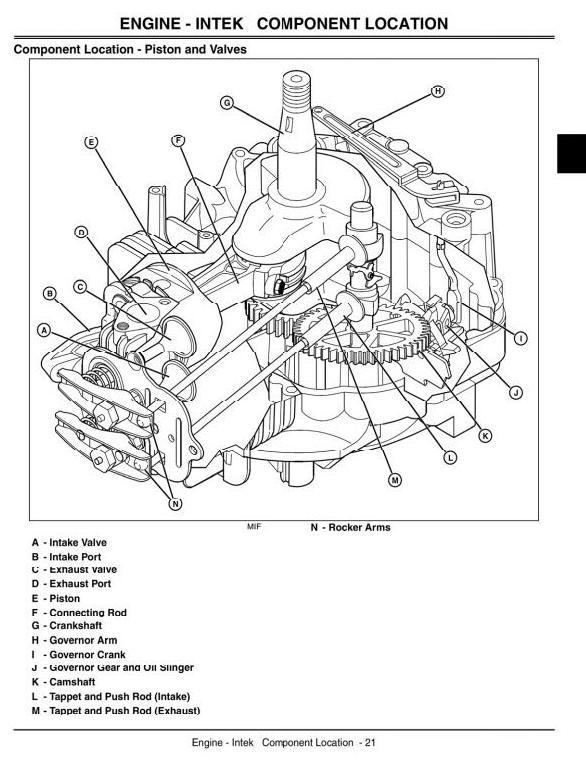 John Deere Walk-Behind Rotary Mowers: JS63 , JS63C, S60H  Technical Service Manual (tm2209)