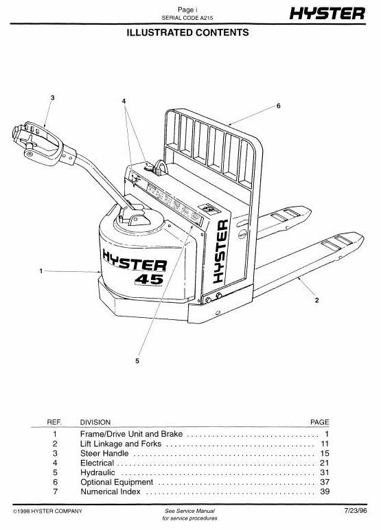 Hyster Electric Walkie A215 Series: W45XT Spare Parts on