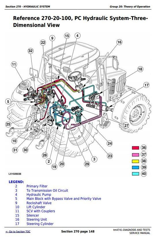 john deere 6420 wiring diagram data wiring diagram