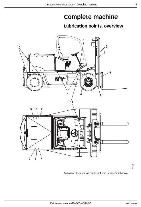 still fork truck type r60 55 60 70 80 6125 6128 kalm rh sellfy com kalmar forklift owners manual kalmar forklift service manual