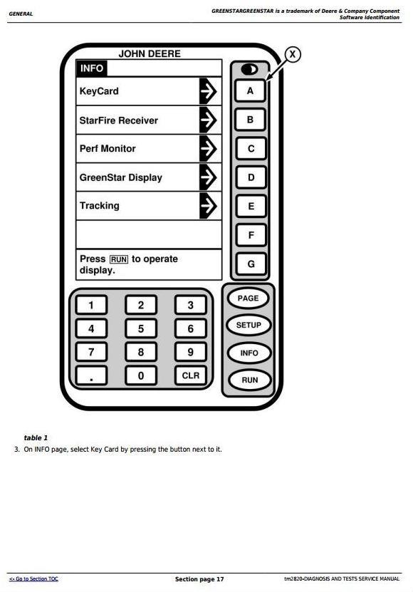 John Deere Starfire Real Time Kinematic (RTK) Base Station Diagnosis & Tests Service Manual (tm2820)