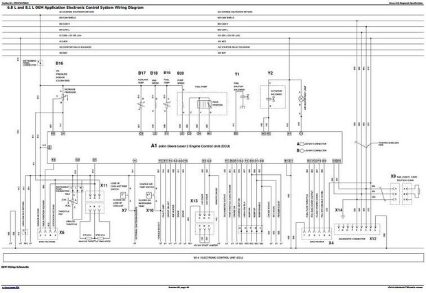 John Deere PowerTech 8.1L Diesel Engines Electronic Fuel System With Denso Common Rail CTM (CTM255)