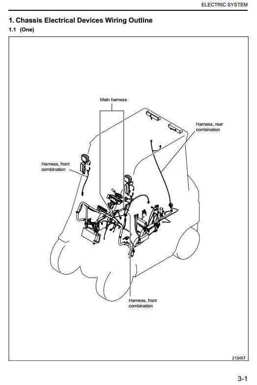 Mitsubishi Forklift FGE15N, FGE18N, FGE20N/CN/ZN, FGE25N/ZN, FGE30N, FGE35AN Service Manual