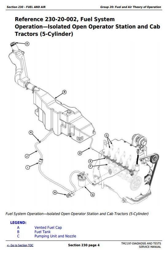 Deere Tractors 5225 5325 5425 5525 5625 5603 Diag. Deere Tractors 5225 5325 5425 5525 5625 5603 Diagnostic And Tests. John Deere. 5603 John Deere Pto Diagram At Scoala.co