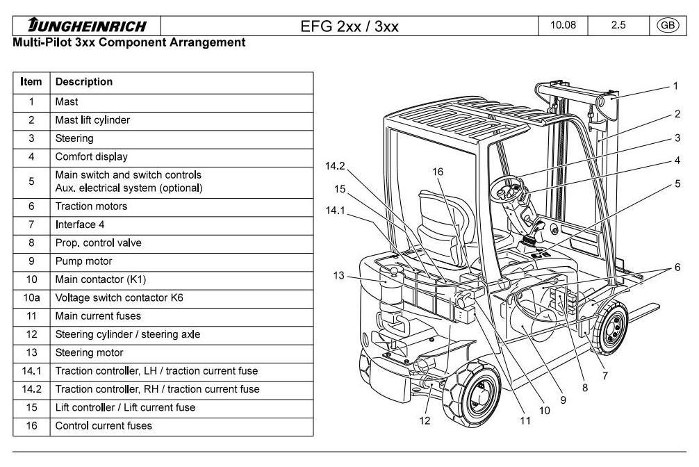 jungheinrich electric lift truck efg 316 efg 318 ef rh sellfy com Basic Electrical Schematic Diagrams jungheinrich eje 120 wiring diagram