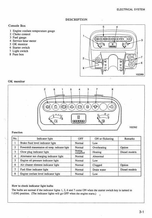 mitsubishi gasoline lpg forklift truck fg10 fg15 fg18 fg20 fg25 fg30 fg35a service manual rh sellfy com Mitsubishi 25 Forklift Toyota FG25