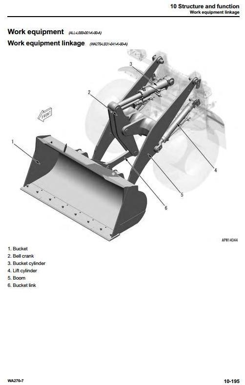 Komatsu Wheel Loader WA320-7 Japan sn:80001 and up Workshop Service Manual