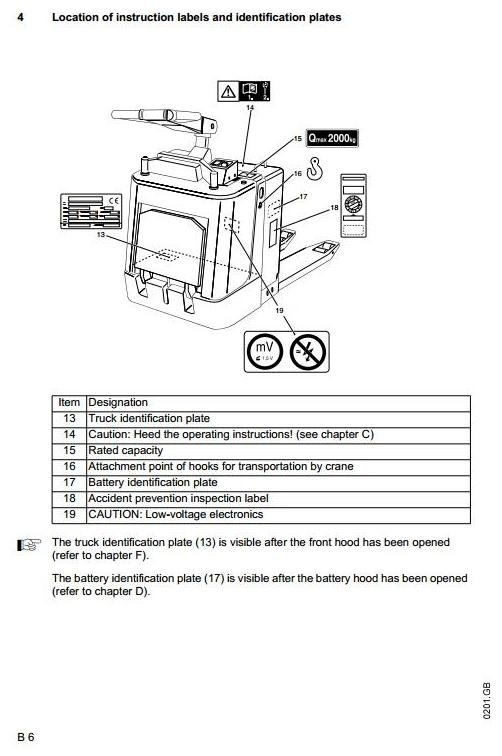 Jungheinrich Electric stacker ERE 20 (11.1998-09.2003), ERE 220 (10.2003-08.2005) Service Manual