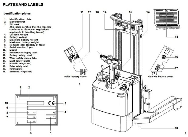 Linde Pallet Truck Type 141: L16AS Operating and Maintenance Instructions