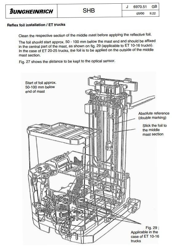 Jungheinrich Reach Truck  ETM110, ETM112, ETM114, ETV110, ETV112, ETV114, ETV116 Service Manual