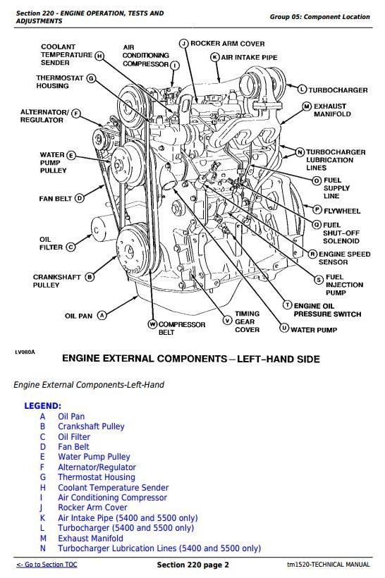 John Deere 5200 Tractor Wiring Diagram - Illustration Of Wiring ...