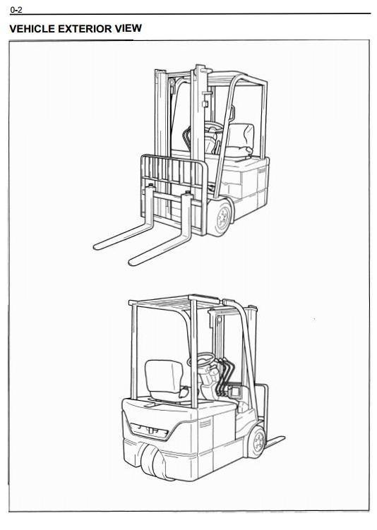 toyota electric forklift truck 7fbehu18 7fbeu15 7fbe rh sellfy com Manual Book Customer Service Books