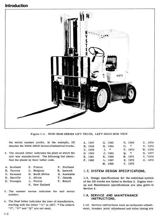 Hyster Maintance Manuals