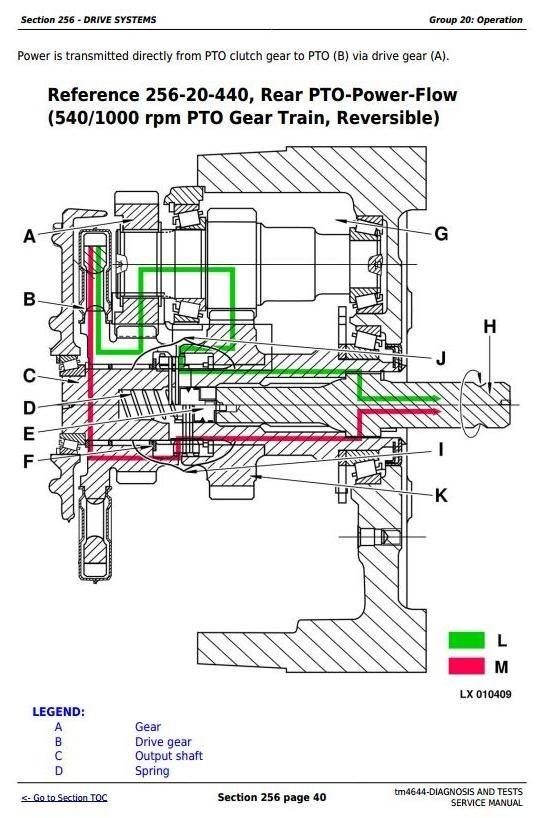John Deere 6215 and 6515 European Tractors Diagnosis and Tests Service Manual (tm4644)