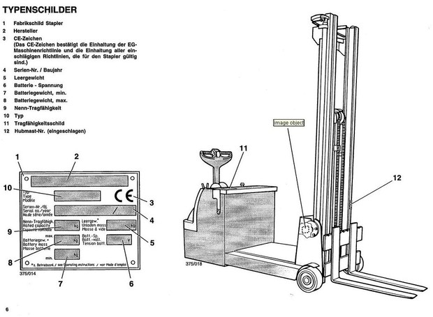 Linde Pallet Truck Type 035: L10AC, L12AC, L16AC Operating Instructions (User Manual)