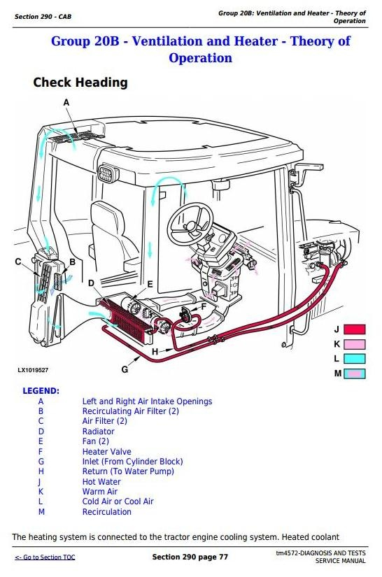 Tractor 61106110l62106210l63106310l6310s6410: John Deere 6410 Wiring Diagram At Johnprice.co
