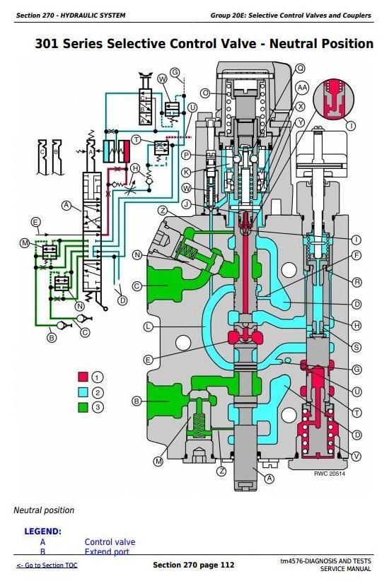 John Deere 6405 6605 North American Tractors Diagnosis And Tests Service Manual Tm4576: John Deere 6405 Fuse Box Diagram At Eklablog.co