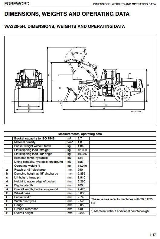 Komatsu Wheel Loader WA320-5 sn: H50051 and up Operating and Maintenance Instructions