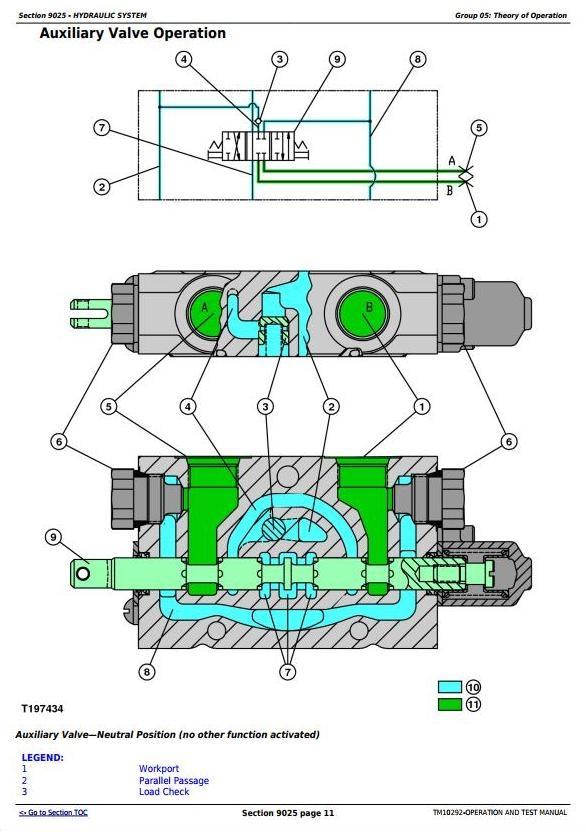 John Deere 450j 550j 650j Crawler Dozersn1416671. John Deere 450j 550j 650j Crawler Dozersn141667159986 Diagnostictest. John Deere. John Deere 450j For The Hydraulic System Schematics At Scoala.co