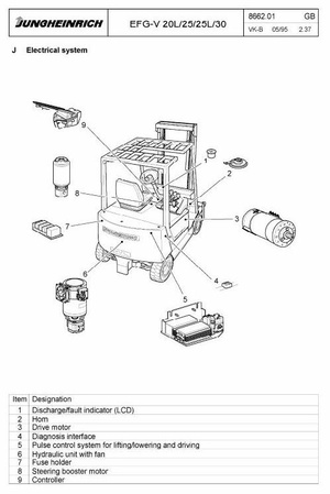 Jungheinrich Electric Lift Truck EFG-VD25, EFG-VD30 (04.1997-01.2001) Workshop Service Manual