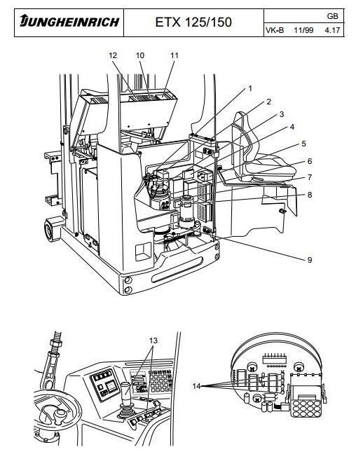 Jungheinrich Electric tri-lateral stacker ETX 125, ETX 150 (07.1995-12.2000) Workshop Service Manual