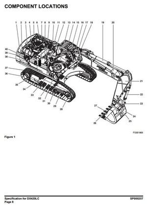 Doosan Crawler Excavator Type DX420LC S/N: 5001 - 5326 Workshop Service Manual