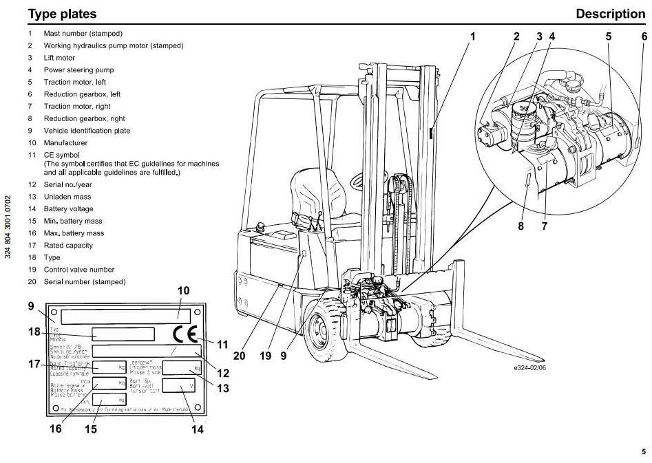 linde forklift trucks 324 series e12 02 e15 02 e16 rh sellfy com