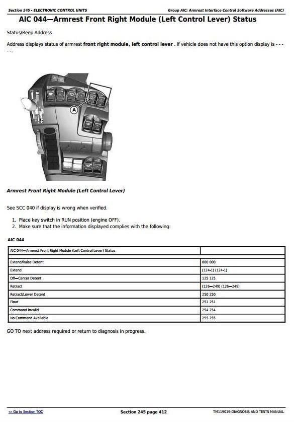 John Deere 8245R,8270R, 8295R,8320R, 8335R, 8345R,8370R, 8400R Tractors Diagnostic Manual (TM119019)