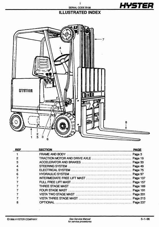 Hyster Electric Forklift Truck B108 Series: E30B, E40B