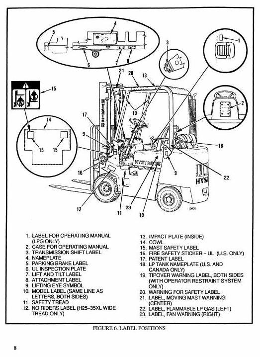 Hyster Forklift B010 Series S1 25xl S25xl S1 50xl