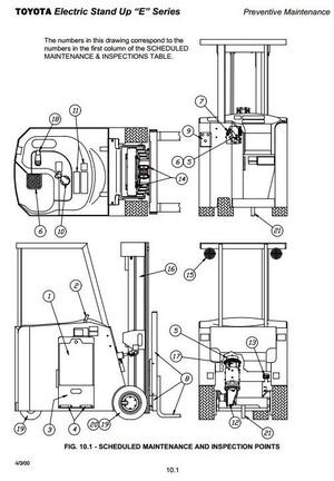 Toyota Electric Reach Truck Type 6BNCUE15, 6BNCUE18 Workshop Service Manual
