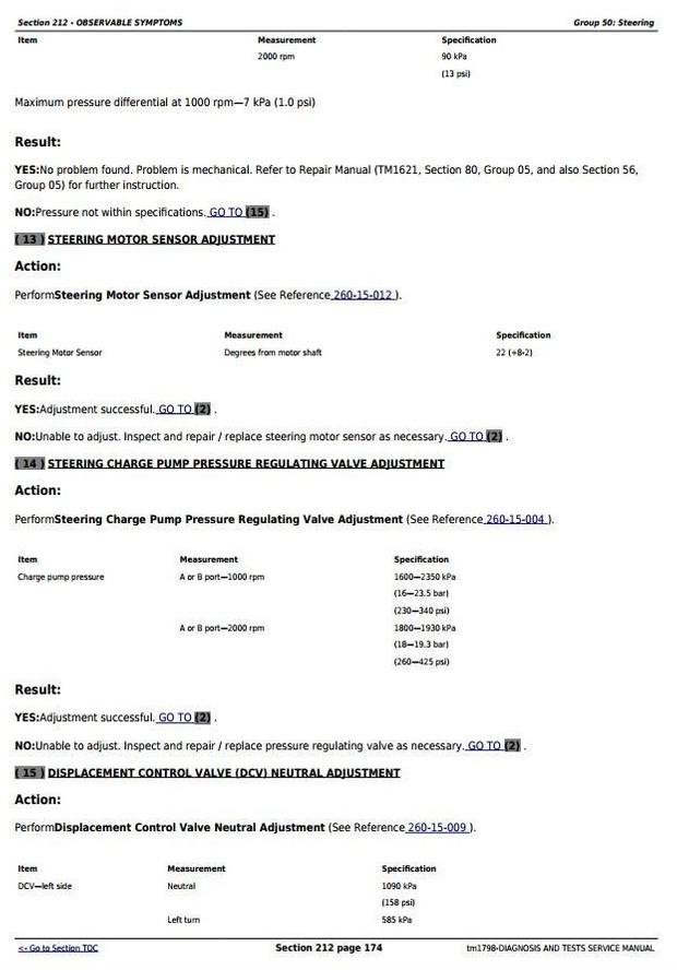 John Deere 8110T, 8210T, 8310T, 8410T Tracks Tractors Diagnosis Service Manual (tm1798)