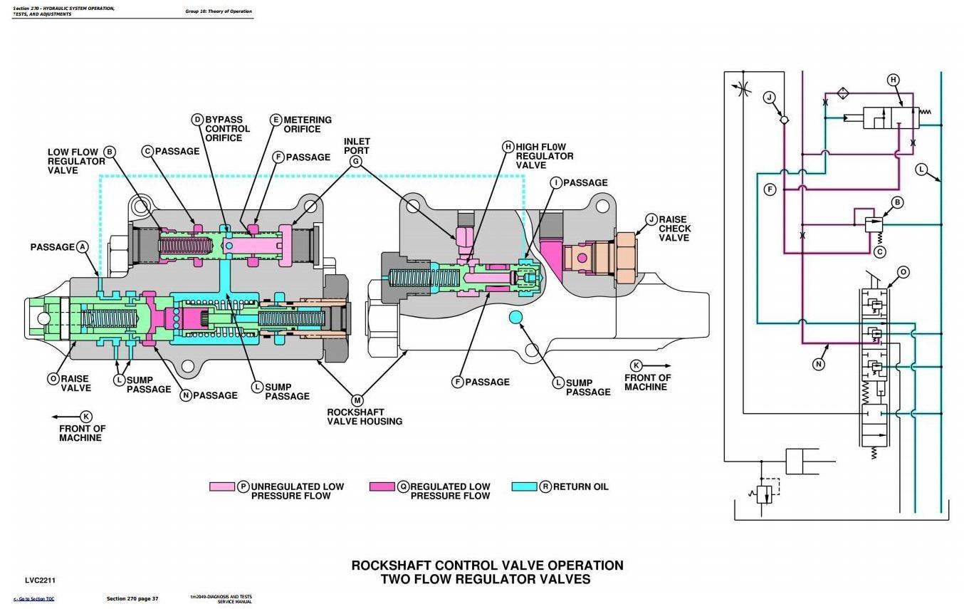 George Lynch Wiring Diagram Trusted Diagrams Nuno Bettencourt John Deere 5220 Tractor Block And Schematic U2022 David Gilmour
