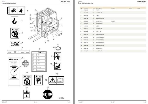 Still ForkLift R20-15i, R20-16i, R20-18i, R20-20i: 2045, 2046, 2047, 2048, 2049 Spare Parts List