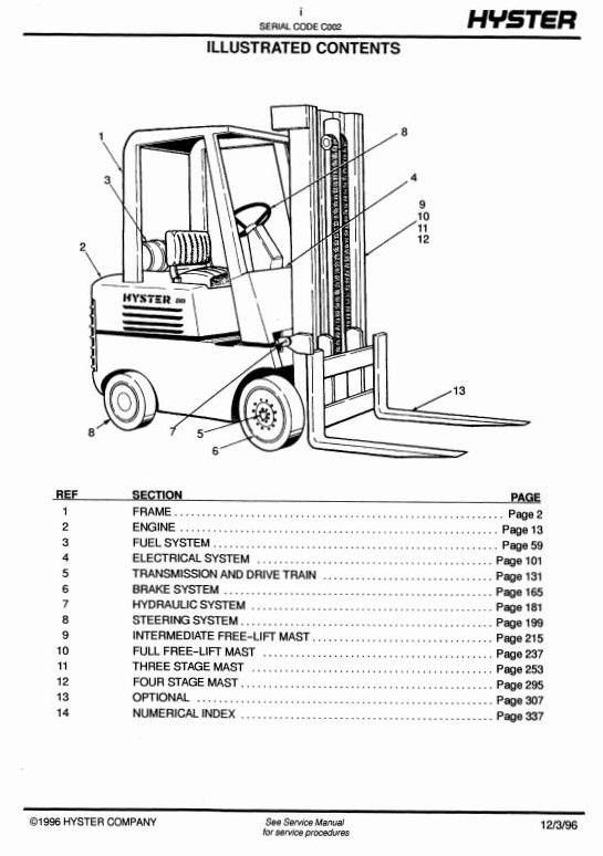Hyster IC Engined Forklift Truck C002 Series: S30C, S4