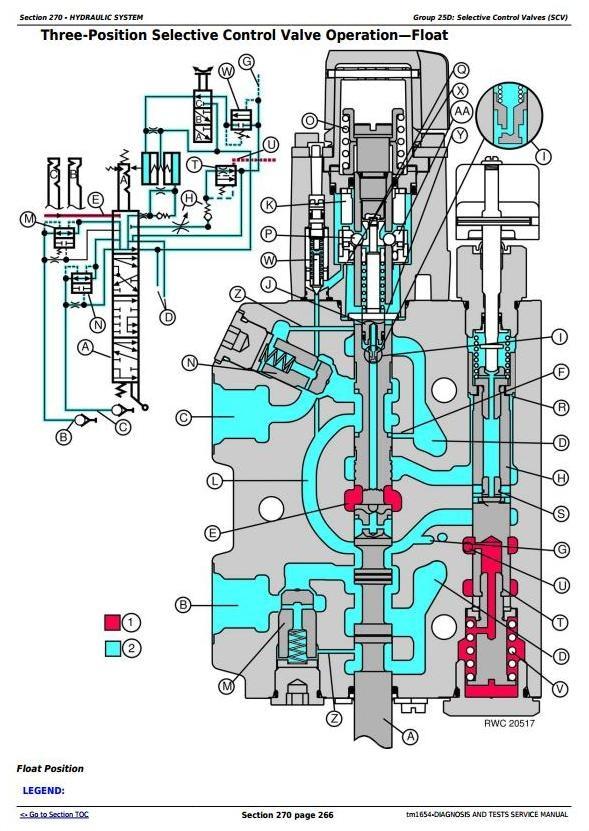 john deere 7210 7410 7510 tractors diagnosis and tes rh sellfy com john deere 7410 radio wiring diagram