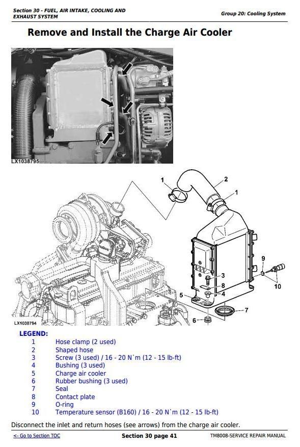 john deere 6430 service manual enthusiast wiring diagrams u2022 rh rasalibre co john deere 6430 owners manual john deere 6430 repair manual