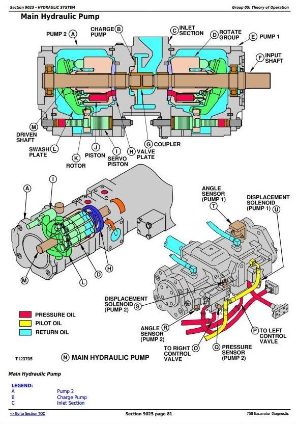 John Deere 750 Excavator Diagnostic Operation And Tes. John Deere 750 Excavator Diagnostic Operation And Test Service Manual Tm1809. John Deere. 750 John Deere Schematics At Scoala.co