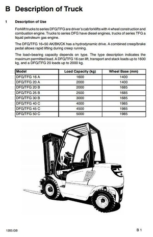 Jungheinrich Fork Truck Type DFG/TFG: 16S/20S/25S/30S/40S/45S/50S Workshop Service Manual