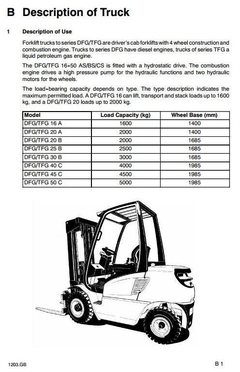 Jungheinrich Diesel/LPG Fork Truck Type DFG/TFG 16K/20K/25K/30K/40K/45K/50K Service Manual