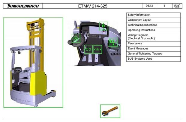 Jungheinrich Electric Reach Truck ETM214-216, ETM320-325, ETV214-216, ETV320-325 Service Manual