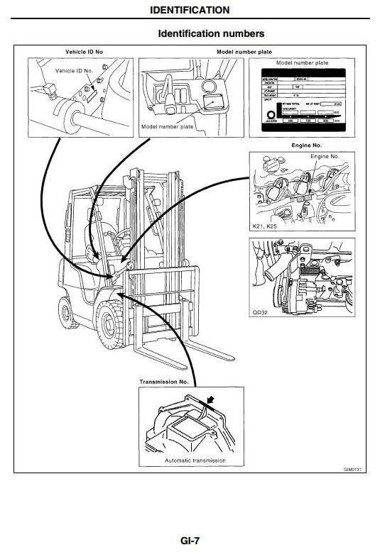 Nissan Diesel and LPG Forklift Truck 1F1, 1F2 Series Workshop Service Manual