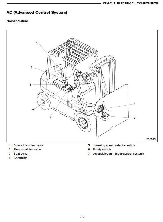 mitsubishi electric fork lift engine diagram schematic diagrams rh ogmconsulting co