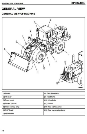 Komatsu Wheel Loader WA380-5 sn: H50051 and up Operating and Maintenance Instructions